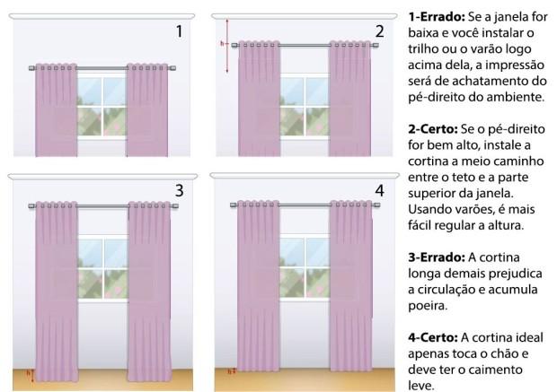 sobre-cortinas